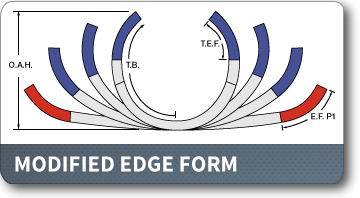 Modified Edge Form Rolls