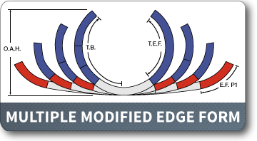 Multiple Modified Edge Form Rolls
